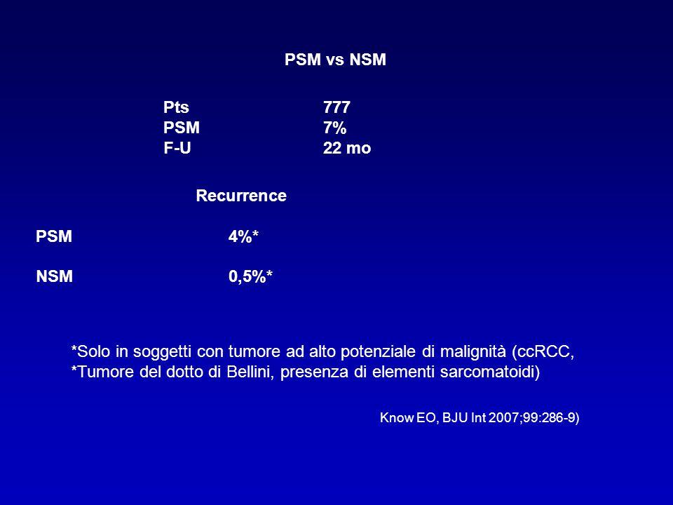 PSM vs NSM Pts777 PSM7% F-U22 mo Recurrence PSM 4%* NSM 0,5%* *Solo in soggetti con tumore ad alto potenziale di malignità (ccRCC, *Tumore del dotto d