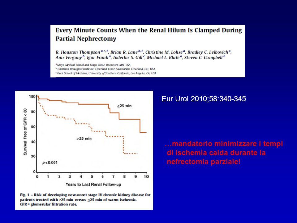 Eur Urol 2010;58:340-345 …mandatorio minimizzare i tempi di ischemia calda durante la nefrectomia parziale!