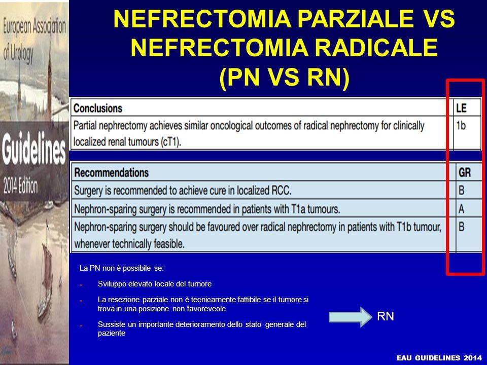 EAU GUIDELINES 2014 NEFRECTOMIA PARZIALE VS NEFRECTOMIA RADICALE (PN VS RN) La PN non è possibile se:  Sviluppo elevato locale del tumore  La resezi