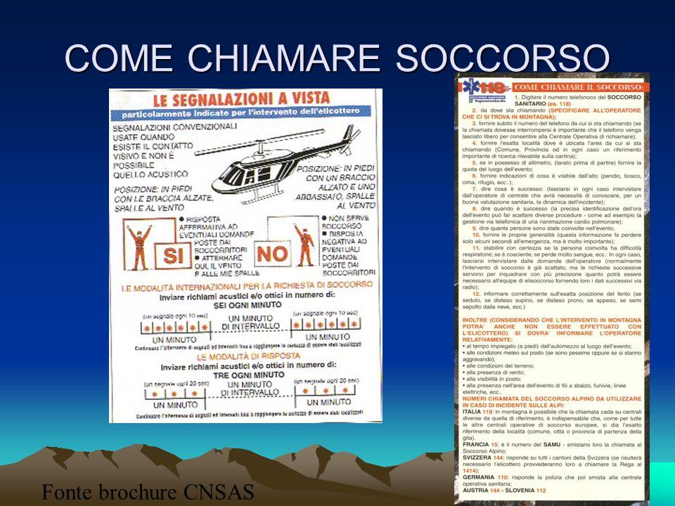 COME CHIAMARE SOCCORSO Fonte brochure CNSAS Lombardia