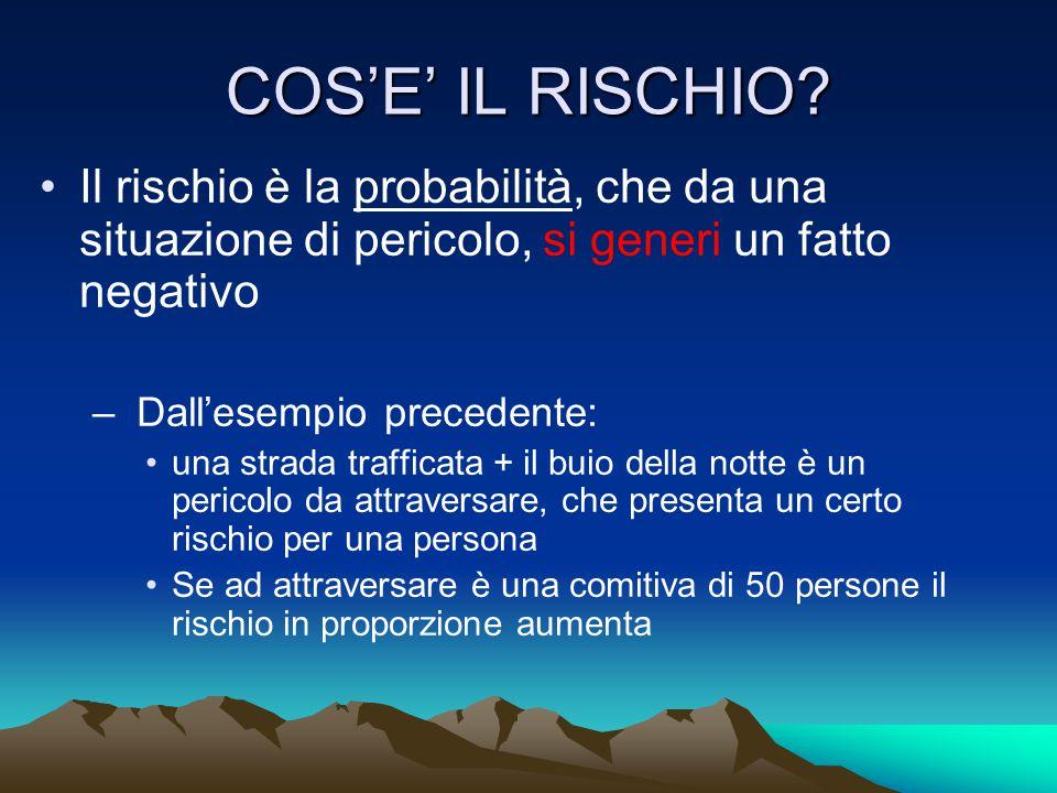 COS'E' IL RISCHIO.