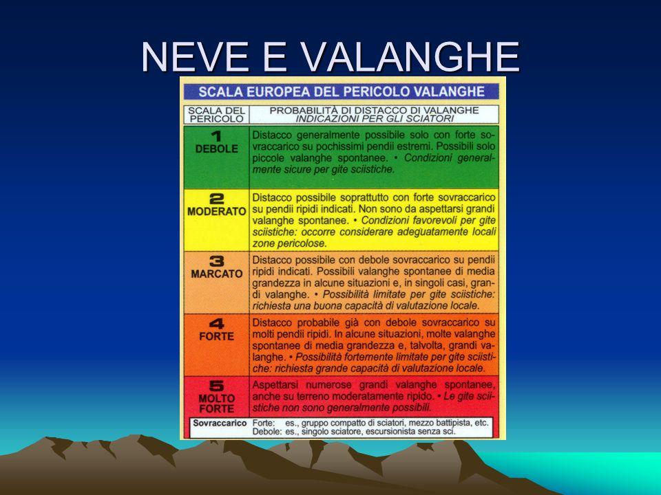 NEVE E VALANGHE
