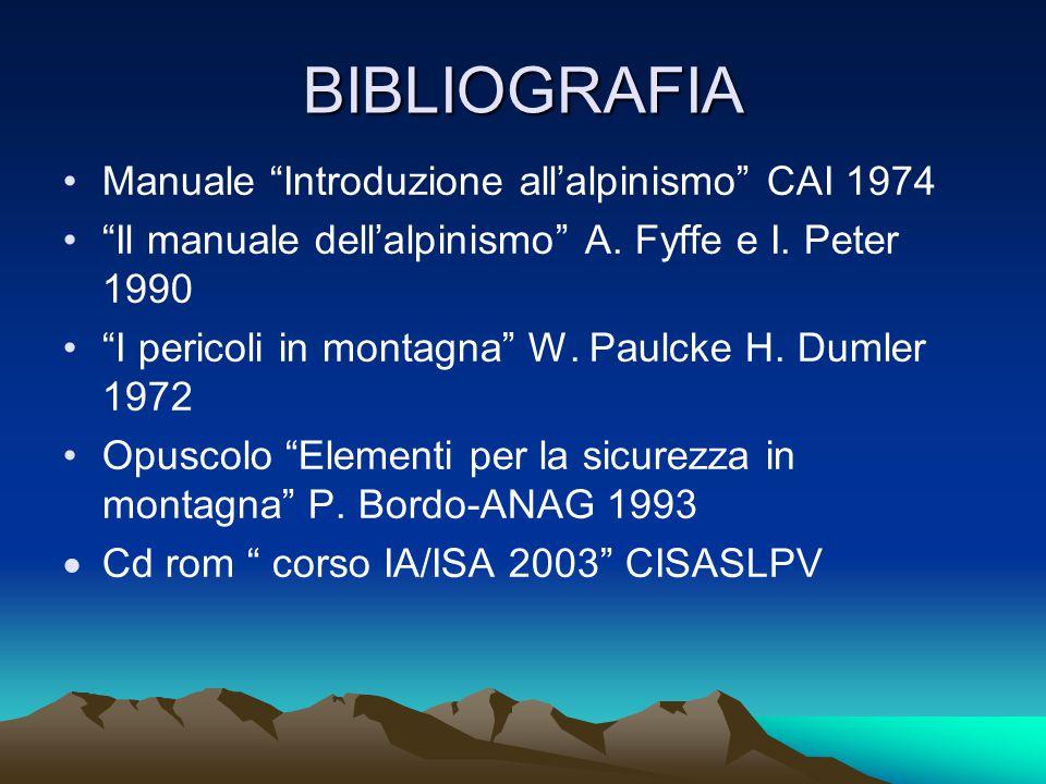 BIBLIOGRAFIA Manuale Introduzione all'alpinismo CAI 1974 Il manuale dell'alpinismo A.