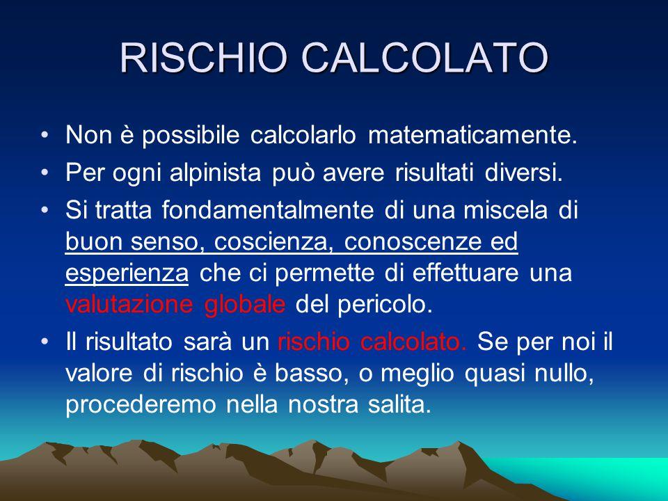 RISCHIO CALCOLATO Non è possibile calcolarlo matematicamente.