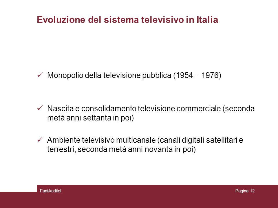 Evoluzione del sistema televisivo in Italia Monopolio della televisione pubblica (1954 – 1976) Nascita e consolidamento televisione commerciale (seconda metà anni settanta in poi) Ambiente televisivo multicanale (canali digitali satellitari e terrestri, seconda metà anni novanta in poi) FantAuditelPagina 12