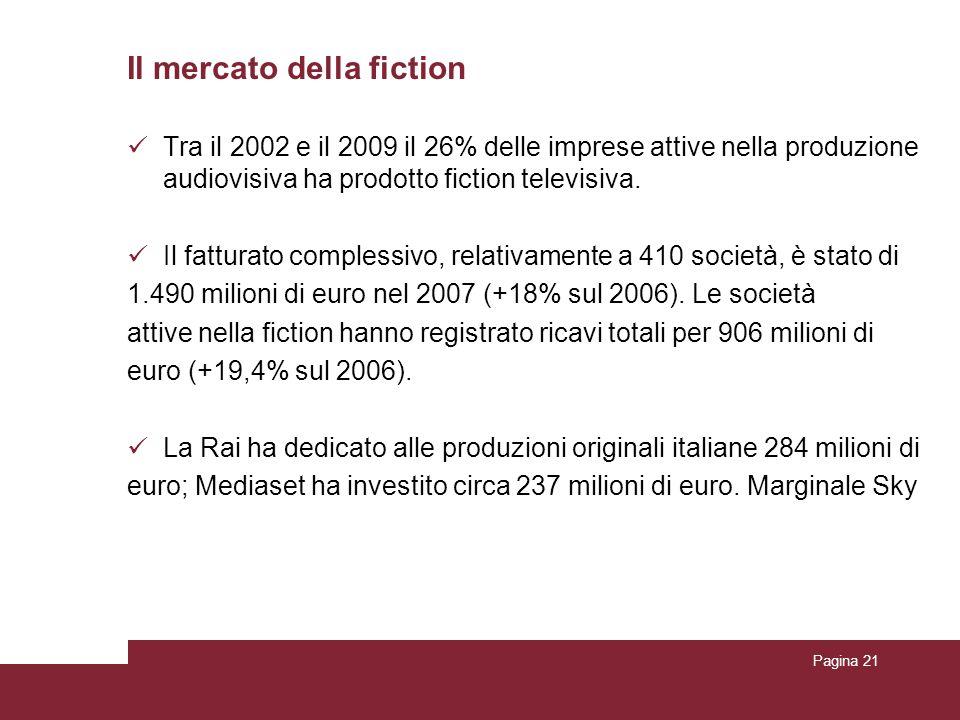 Il mercato della fiction Tra il 2002 e il 2009 il 26% delle imprese attive nella produzione audiovisiva ha prodotto fiction televisiva.
