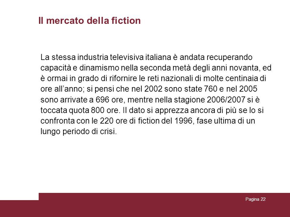 Pagina 22 Il mercato della fiction La stessa industria televisiva italiana è andata recuperando capacità e dinamismo nella seconda metà degli anni novanta, ed è ormai in grado di rifornire le reti nazionali di molte centinaia di ore all'anno; si pensi che nel 2002 sono state 760 e nel 2005 sono arrivate a 696 ore, mentre nella stagione 2006/2007 si è toccata quota 800 ore.