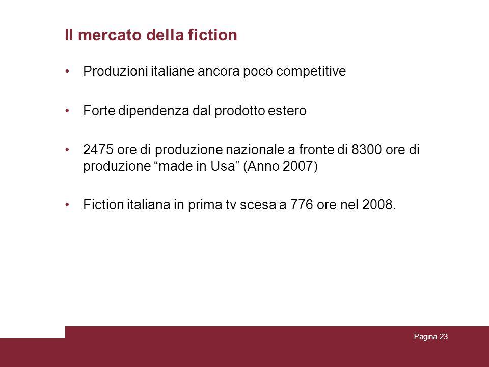 Il mercato della fiction Produzioni italiane ancora poco competitive Forte dipendenza dal prodotto estero 2475 ore di produzione nazionale a fronte di 8300 ore di produzione made in Usa (Anno 2007) Fiction italiana in prima tv scesa a 776 ore nel 2008.
