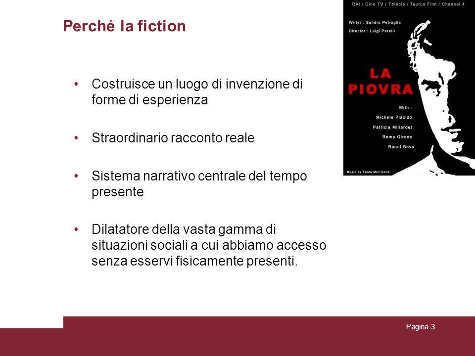 Pagina 24 OFFERTA DI ORE DI FICTION (2000-2007) FONTE: EUROFICTION