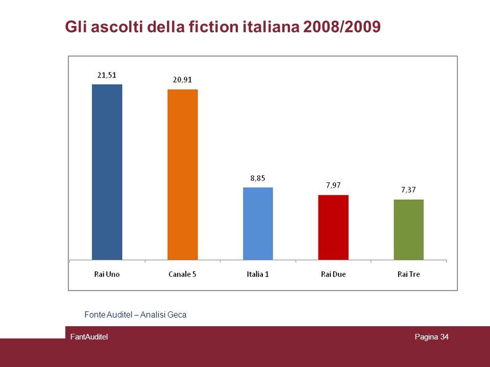 Gli ascolti della fiction italiana 2008/2009 FantAuditelPagina 34 Fonte Auditel – Analisi Geca