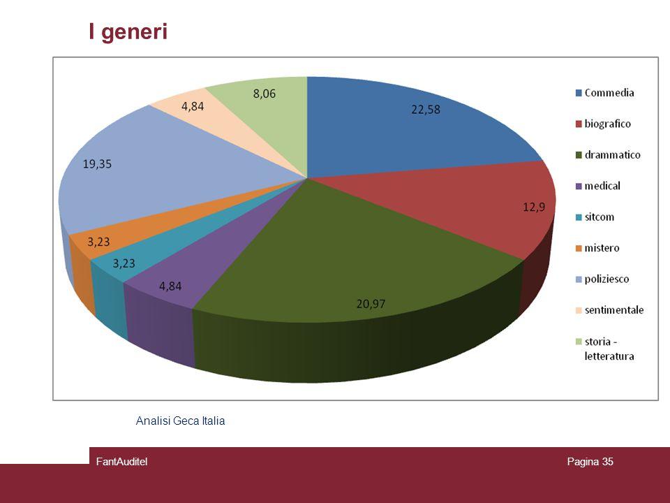 I generi FantAuditelPagina 35 Analisi Geca Italia