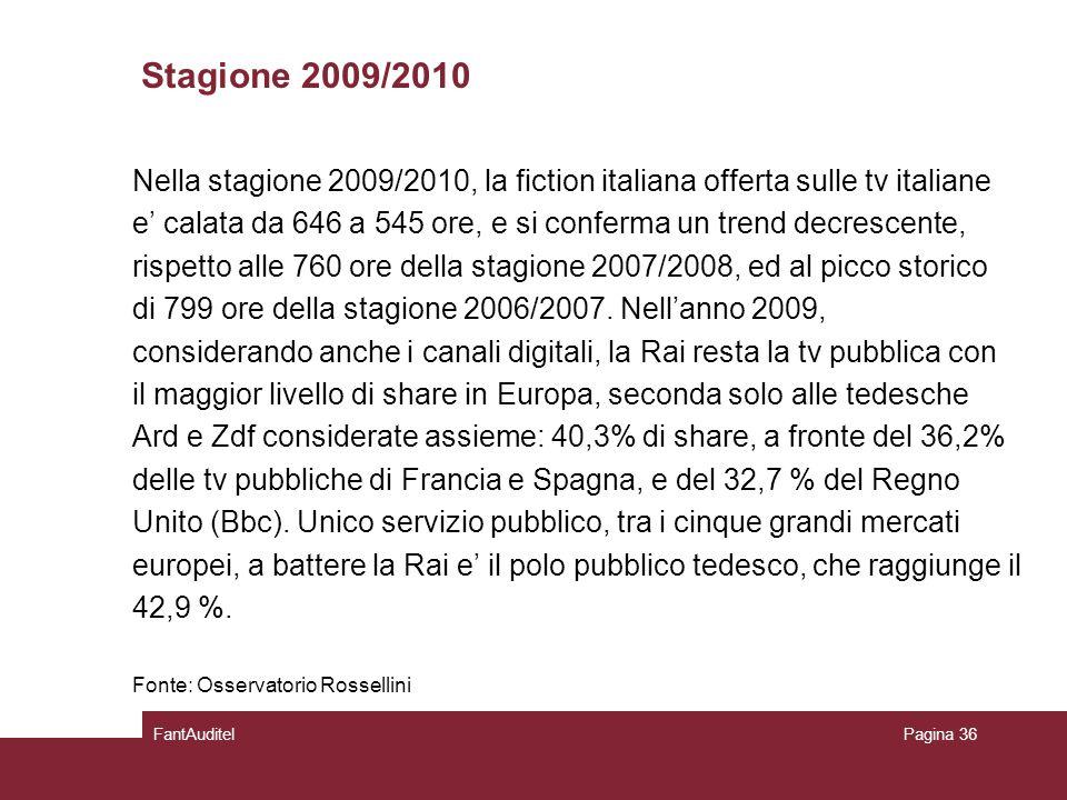 Stagione 2009/2010 Nella stagione 2009/2010, la fiction italiana offerta sulle tv italiane e' calata da 646 a 545 ore, e si conferma un trend decrescente, rispetto alle 760 ore della stagione 2007/2008, ed al picco storico di 799 ore della stagione 2006/2007.
