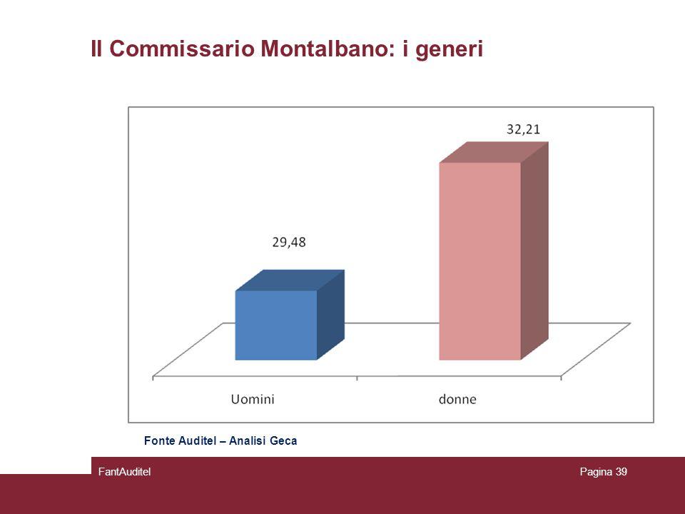 Il Commissario Montalbano: i generi FantAuditelPagina 39 Fonte Auditel – Analisi Geca