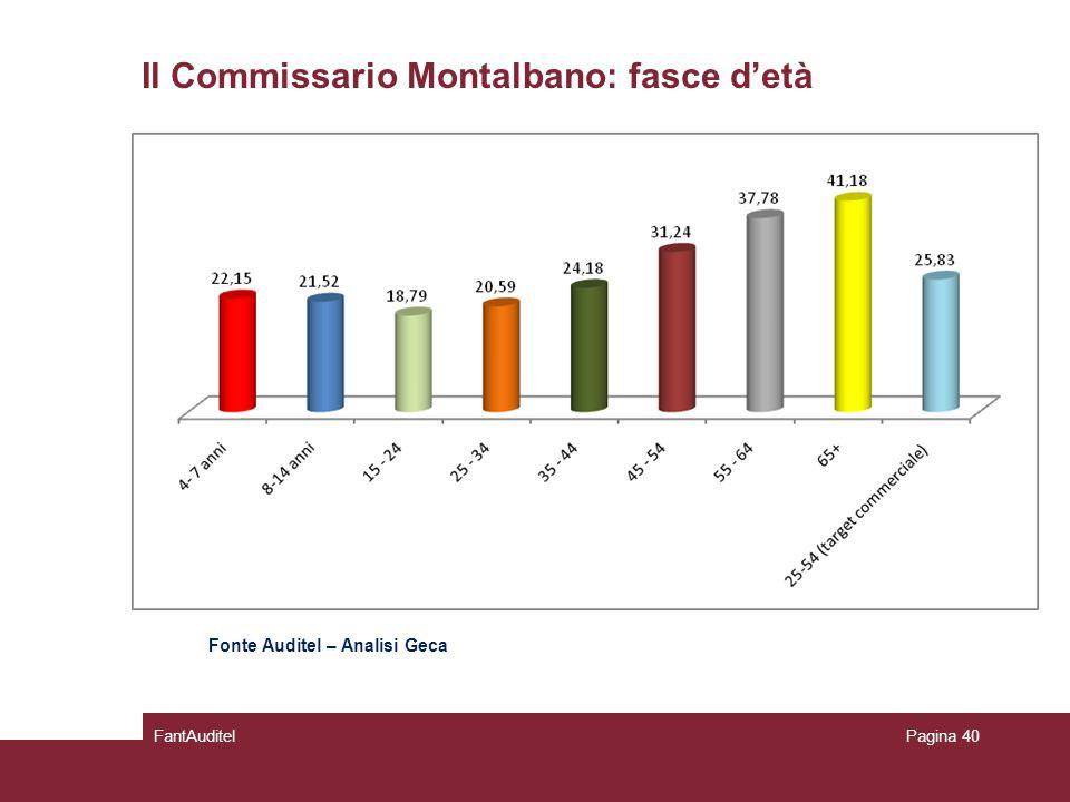 Il Commissario Montalbano: fasce d'età FantAuditelPagina 40 Fonte Auditel – Analisi Geca