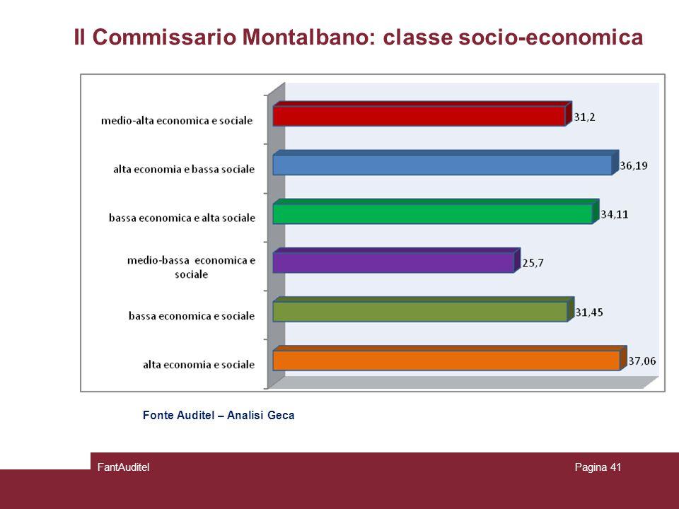 Il Commissario Montalbano: classe socio-economica FantAuditelPagina 41 Fonte Auditel – Analisi Geca