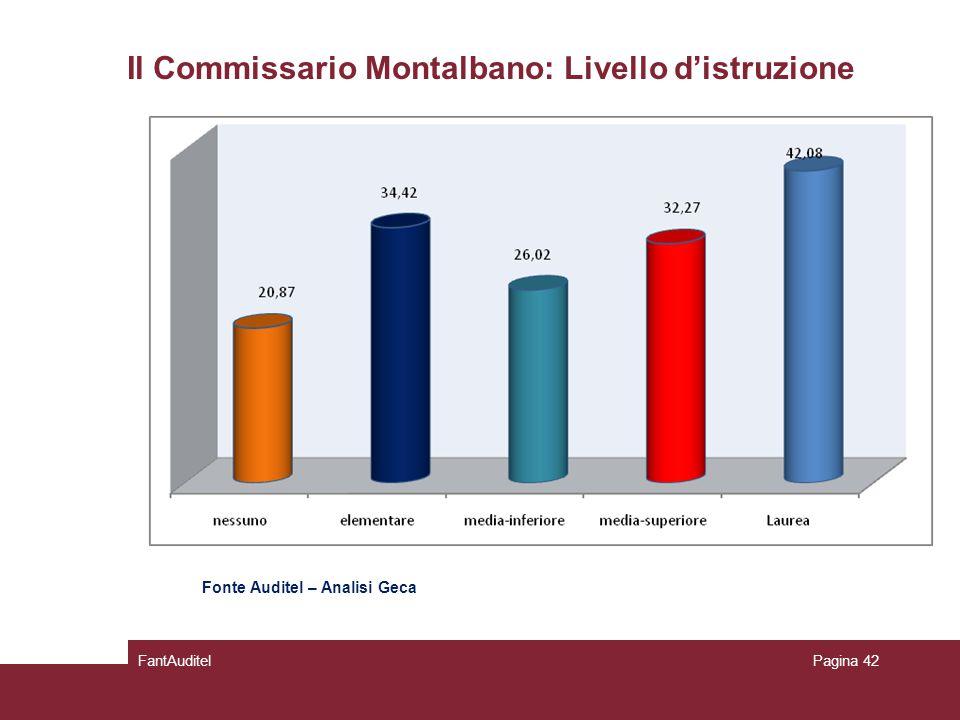 Il Commissario Montalbano: Livello d'istruzione FantAuditelPagina 42 Fonte Auditel – Analisi Geca