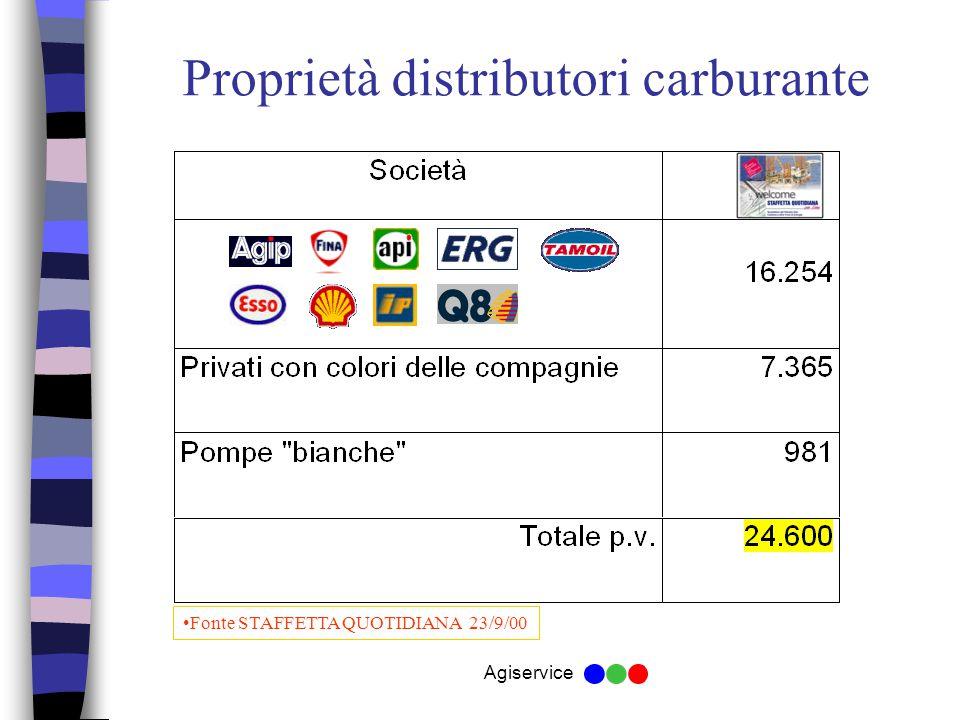 Agiservice Proprietà distributori carburante Fonte STAFFETTA QUOTIDIANA 23/9/00