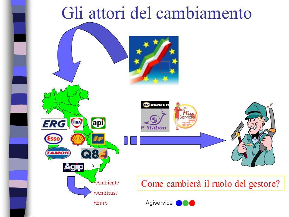 Agiservice Gli attori del cambiamento Come cambierà il ruolo del gestore Ambiente Antitrust Euro €