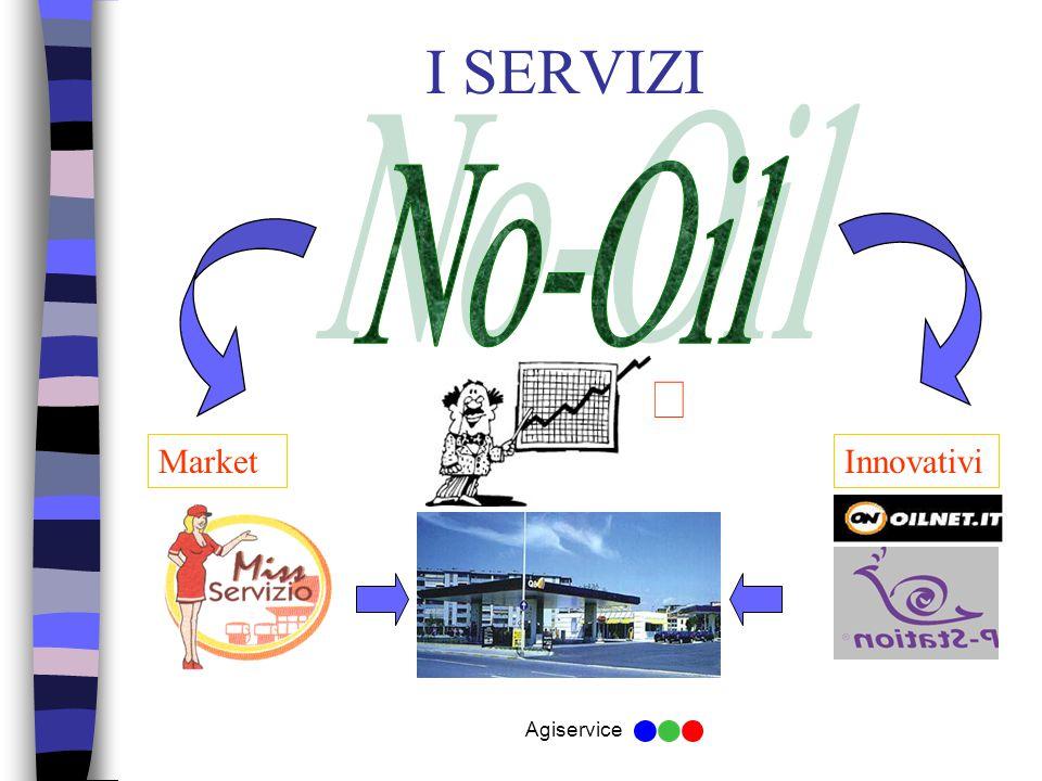 Agiservice I SERVIZI MarketInnovativi €