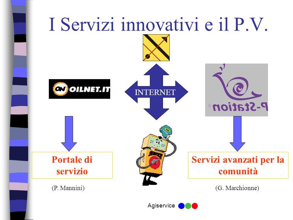 Agiservice I Servizi innovativi e il P.V. Portale di servizio Servizi avanzati per la comunità (G.