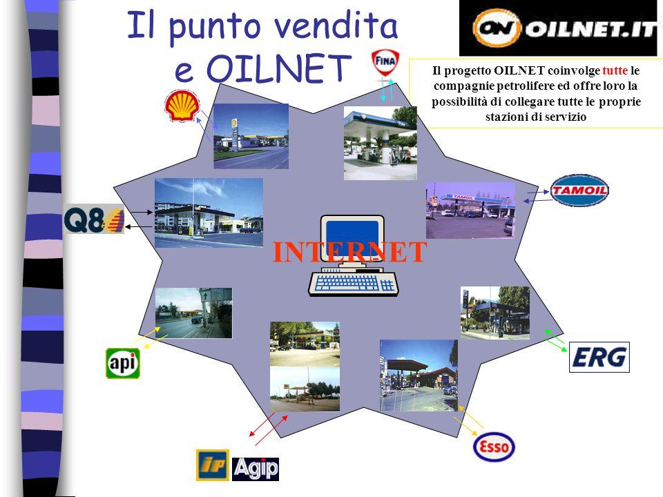 Agiservice Il punto vendita e OILNET Il progetto OILNET coinvolge tutte le compagnie petrolifere ed offre loro la possibilità di collegare tutte le proprie stazioni di servizio INTERNET