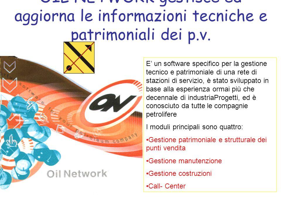 Agiservice OIL NETWORK gestisce ed aggiorna le informazioni tecniche e patrimoniali dei p.v.