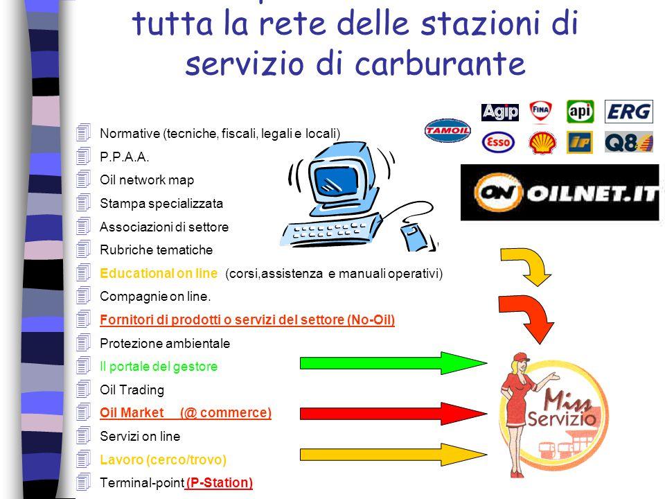 Agiservice 4 Normative (tecniche, fiscali, legali e locali) 4 P.P.A.A.