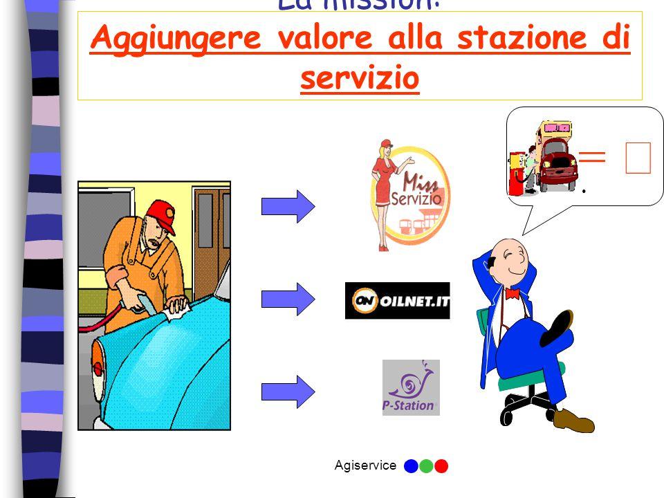 Agiservice La mission: Aggiungere valore alla stazione di servizio = €