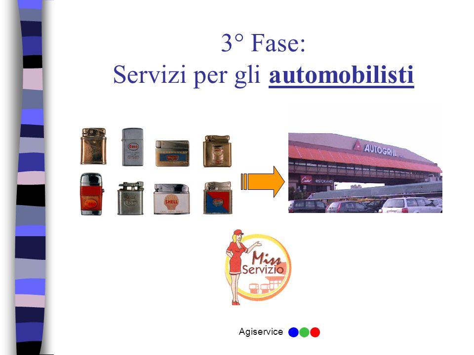 Agiservice 3° Fase: Servizi per gli automobilisti