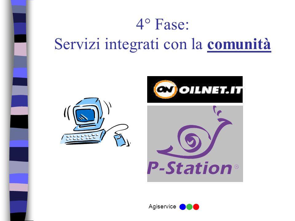 Agiservice 4° Fase: Servizi integrati con la comunità