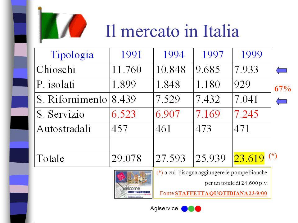 Agiservice Il mercato in Italia (*) (*) a cui bisogna aggiungere le pompe bianche per un totale di 24.600 p.v.