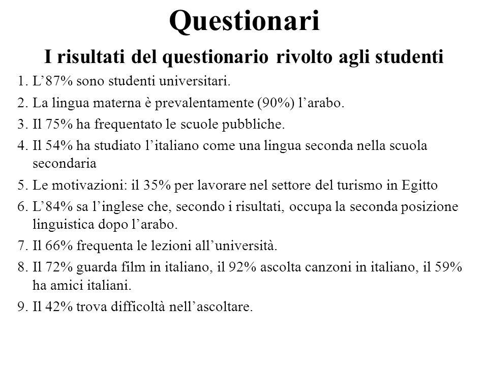 Questionari I risultati del questionario rivolto agli studenti 1.L'87% sono studenti universitari.