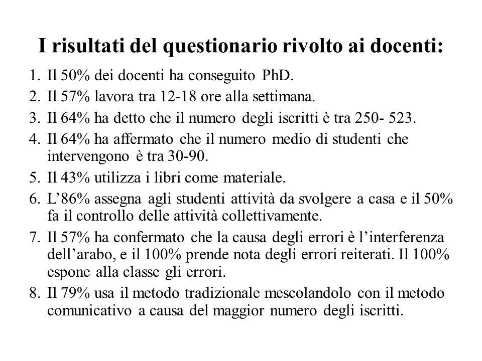 I risultati del questionario rivolto ai docenti: 1.Il 50% dei docenti ha conseguito PhD.