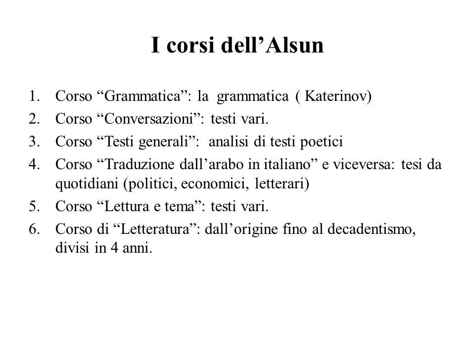 I corsi dell'Alsun 1.Corso Grammatica : la grammatica ( Katerinov) 2.Corso Conversazioni : testi vari.