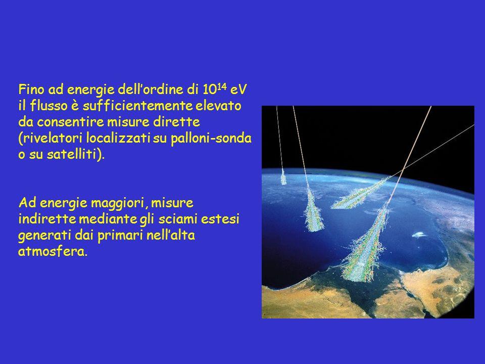 Fino ad energie dell'ordine di 10 14 eV il flusso è sufficientemente elevato da consentire misure dirette (rivelatori localizzati su palloni-sonda o s