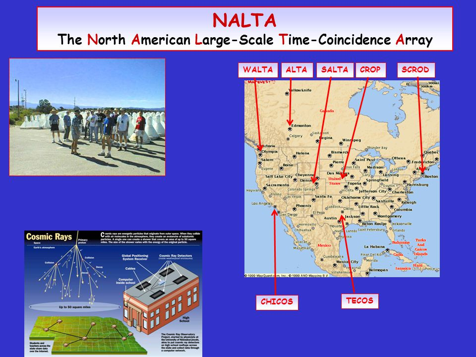 CROPSCRODSALTA CHICOS WALTA ALTA NALTA The North American Large-Scale Time-Coincidence Array TECOS