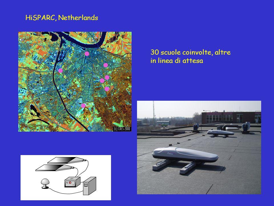GPS HiSPARC, Netherlands 30 scuole coinvolte, altre in linea di attesa