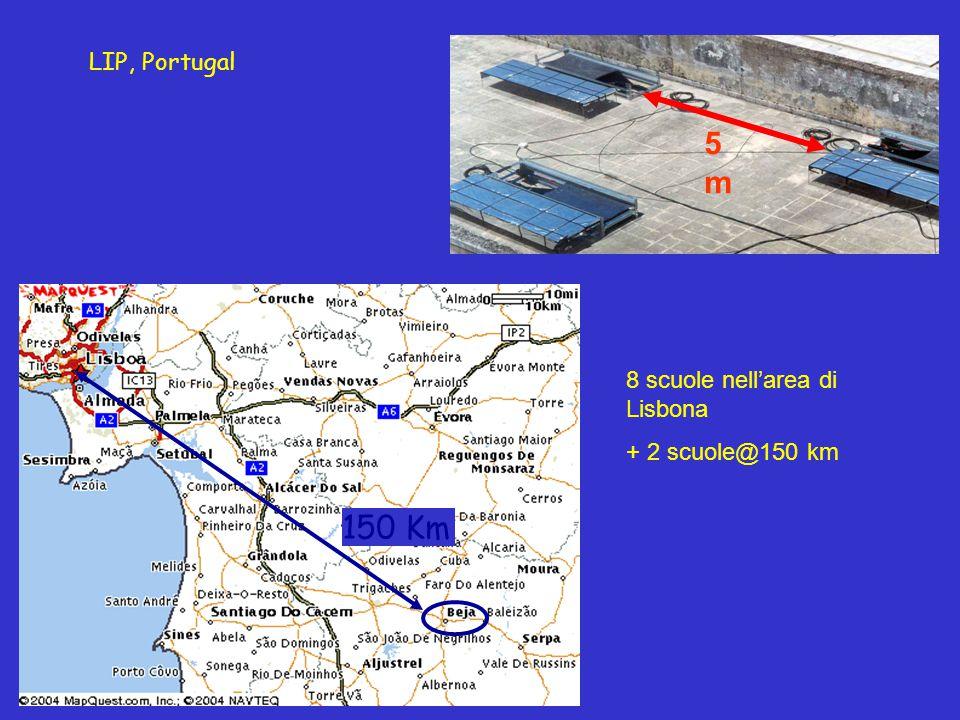 LIP, Portugal 5m5m 150 Km 8 scuole nell'area di Lisbona + 2 scuole@150 km