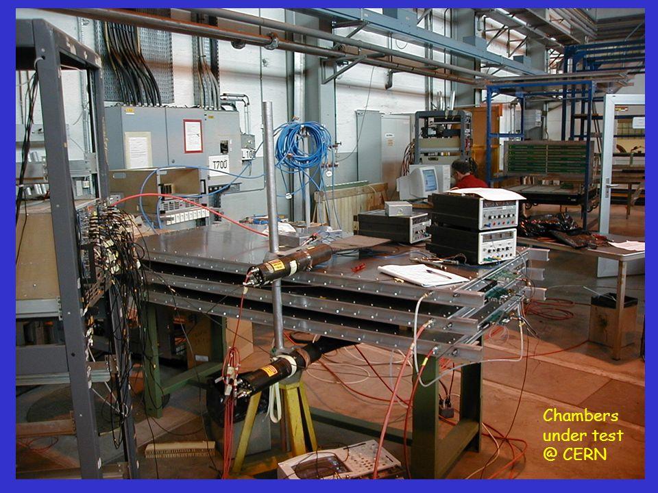 Chambers under test @ CERN