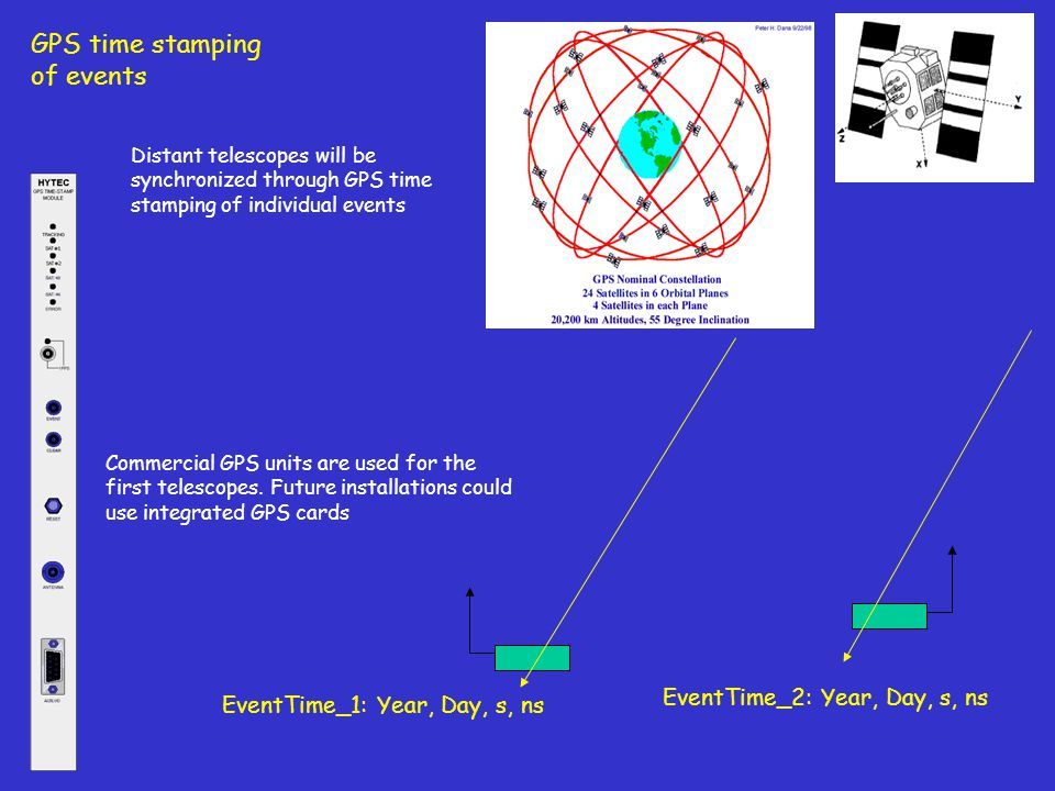 EventTime_1: Year, Day, s, ns EventTime_2: Year, Day, s, ns GPS time stamping of events Distant telescopes will be synchronized through GPS time stamping of individual events Commercial GPS units are used for the first telescopes.