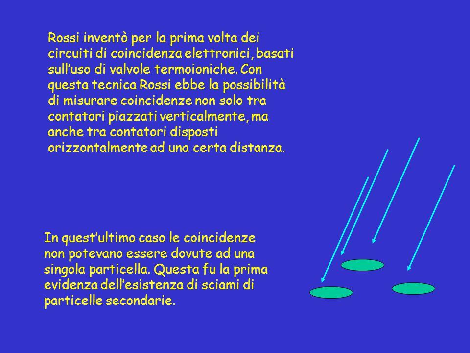 Rossi inventò per la prima volta dei circuiti di coincidenza elettronici, basati sull'uso di valvole termoioniche. Con questa tecnica Rossi ebbe la po