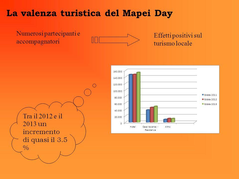 La valenza turistica del Mapei Day Numerosi partecipanti e accompagnatori Effetti positivi sul turismo locale Tra il 2012 e il 2013 un incremento di quasi il 3.5 %