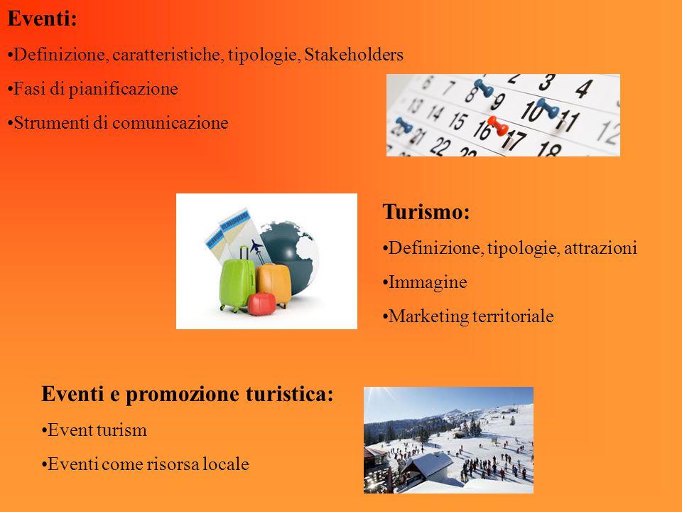 Eventi: Definizione, caratteristiche, tipologie, Stakeholders Fasi di pianificazione Strumenti di comunicazione Turismo: Definizione, tipologie, attrazioni Immagine Marketing territoriale Eventi e promozione turistica: Event turism Eventi come risorsa locale