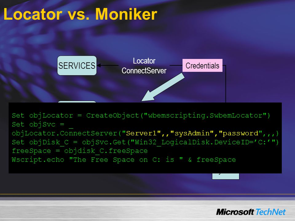 System Locator vs. Moniker OBJECT SERVICES WinMgmts: Locator ConnectServer Credentials Set objLocator = CreateObject(