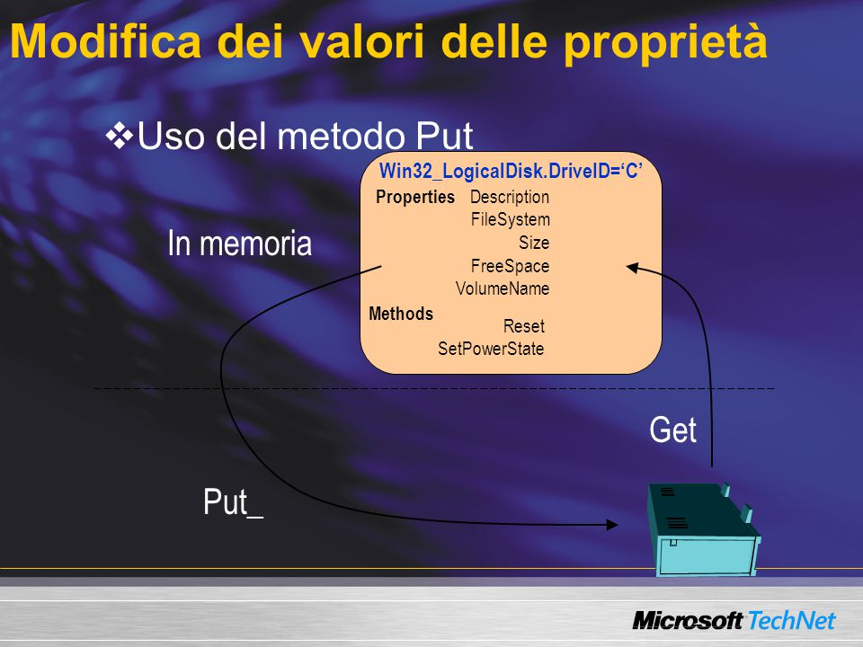 Modifica dei valori delle proprietà  Uso del metodo Put_ Win32_LogicalDisk.DriveID='C' Properties Description FileSystem Size FreeSpace VolumeName Me
