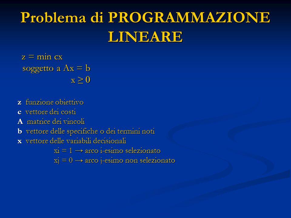 Problema di PROGRAMMAZIONE LINEARE z = min cx z = min cx soggetto a Ax = b soggetto a Ax = b x ≥ 0 x ≥ 0 z funzione obiettivo c vettore dei costi A matrice dei vincoli b vettore delle specifiche o dei termini noti x vettore delle variabili decisionali xi = 1 → arco i-esimo selezionato xi = 1 → arco i-esimo selezionato xj = 0 → arco j-esimo non selezionato xj = 0 → arco j-esimo non selezionato