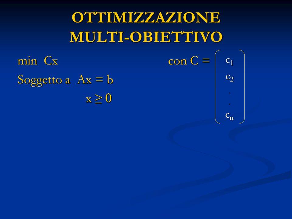 OTTIMIZZAZIONE MULTI-OBIETTIVO min Cx con C = Soggetto a Ax = b x ≥ 0 x ≥ 0 c1c1c2c2....cncnc1c1c2c2....cncn..