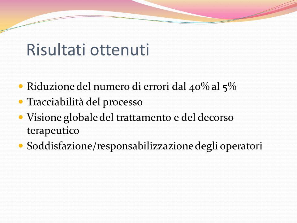 Riduzione del numero di errori dal 40% al 5% Tracciabilità del processo Visione globale del trattamento e del decorso terapeutico Soddisfazione/responsabilizzazione degli operatori