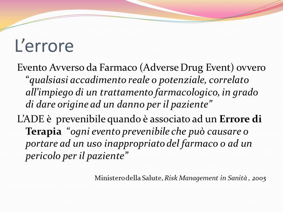 Procedure standard per la gestione del dolore Protocollo A.S.L NO DEA Borgomanero (Novara)