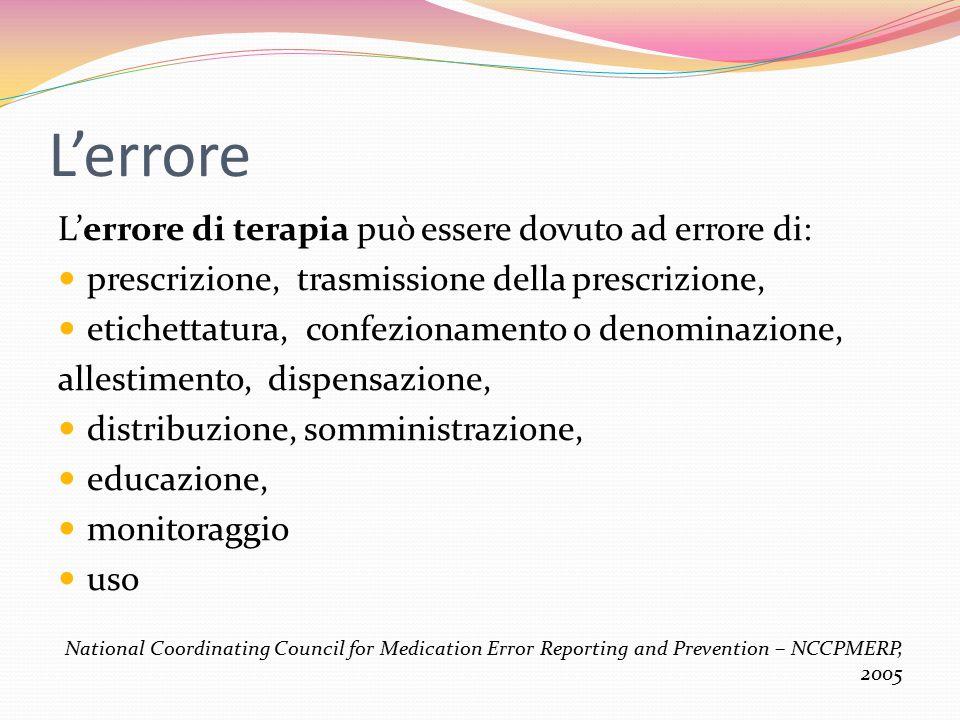 Prevenzione degli errori di terapia La Scheda Terapeutica Unica (STU) Far fronte ai problemi di comunicazione-trascrizione, prima causa degli errori di terapia (Cohen, 1999) I quaderni delle campagne per la sicurezza del paziente.